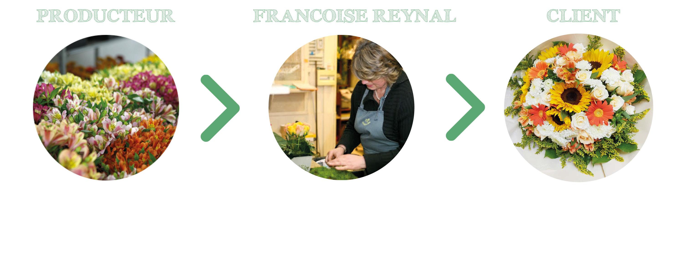 françoise reynal fleuriste à bordeaux.